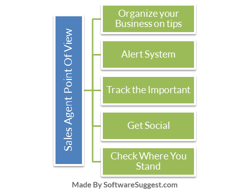 Advantages of CRM Software