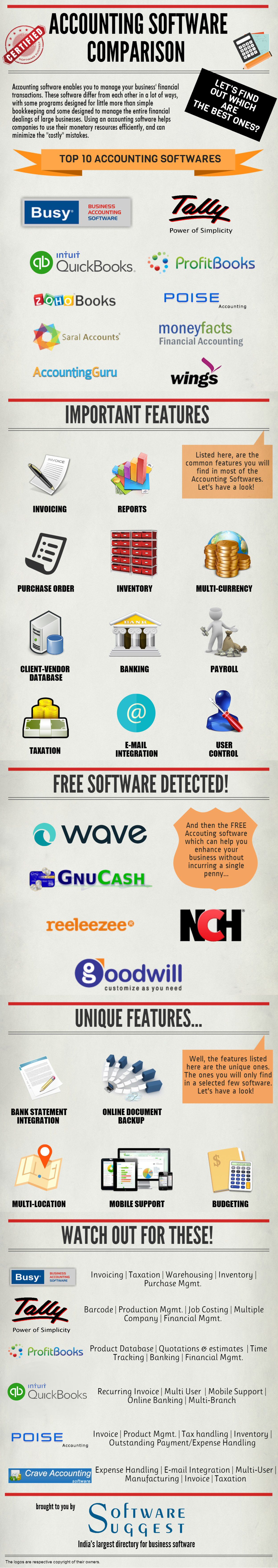 Top Business Accounting Software Comparison