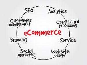 essentials to build eCommerce website
