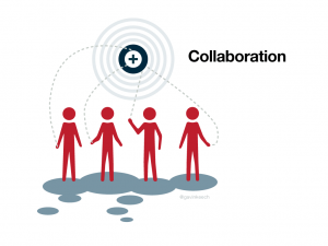 Future of Collaboration tools