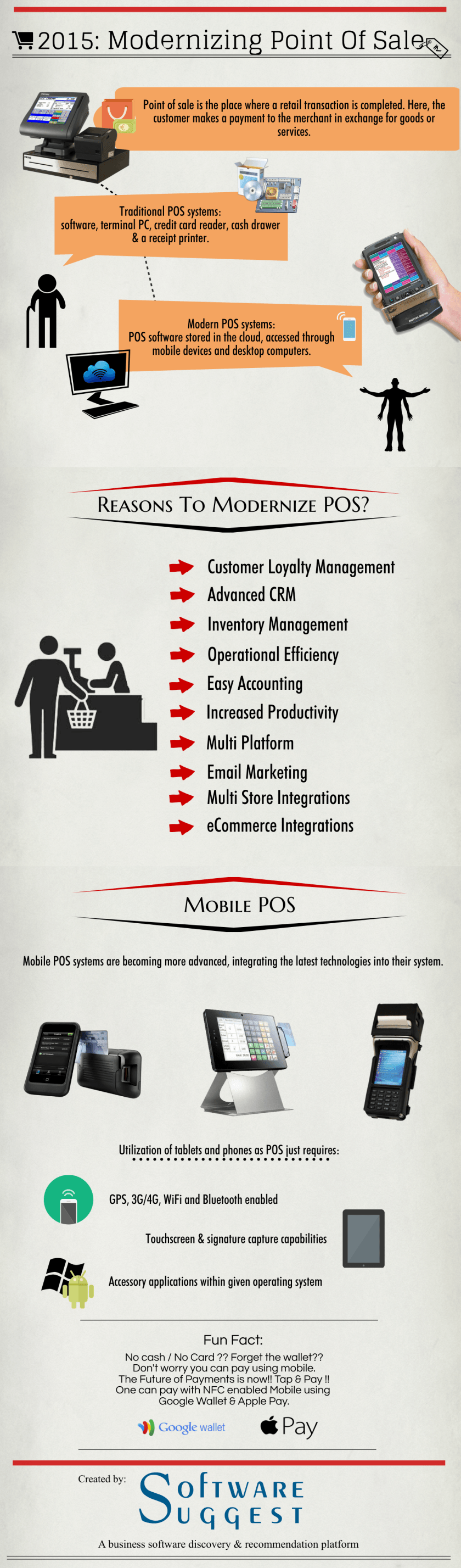 Modernizing your POS System in 2015 - An Infographic