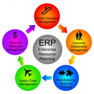 implementation of ERP Systems compatibility