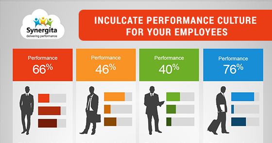 Synergita - Inculcate Performance Culture for your employees