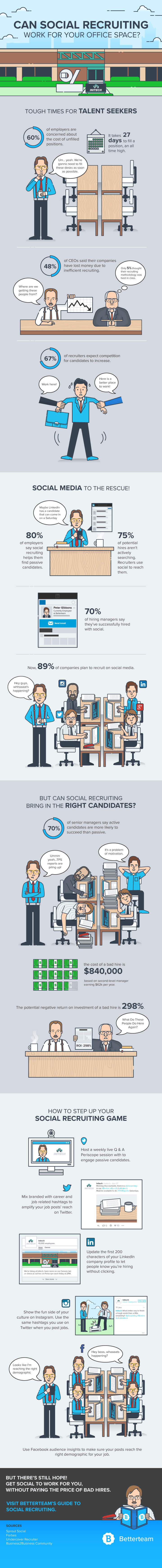 15 Social Recruiting Tips Proven to Attract the Best Talent