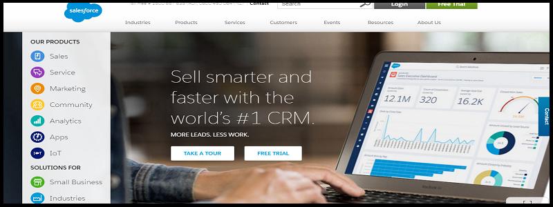 1.salesforce; top ten crm software