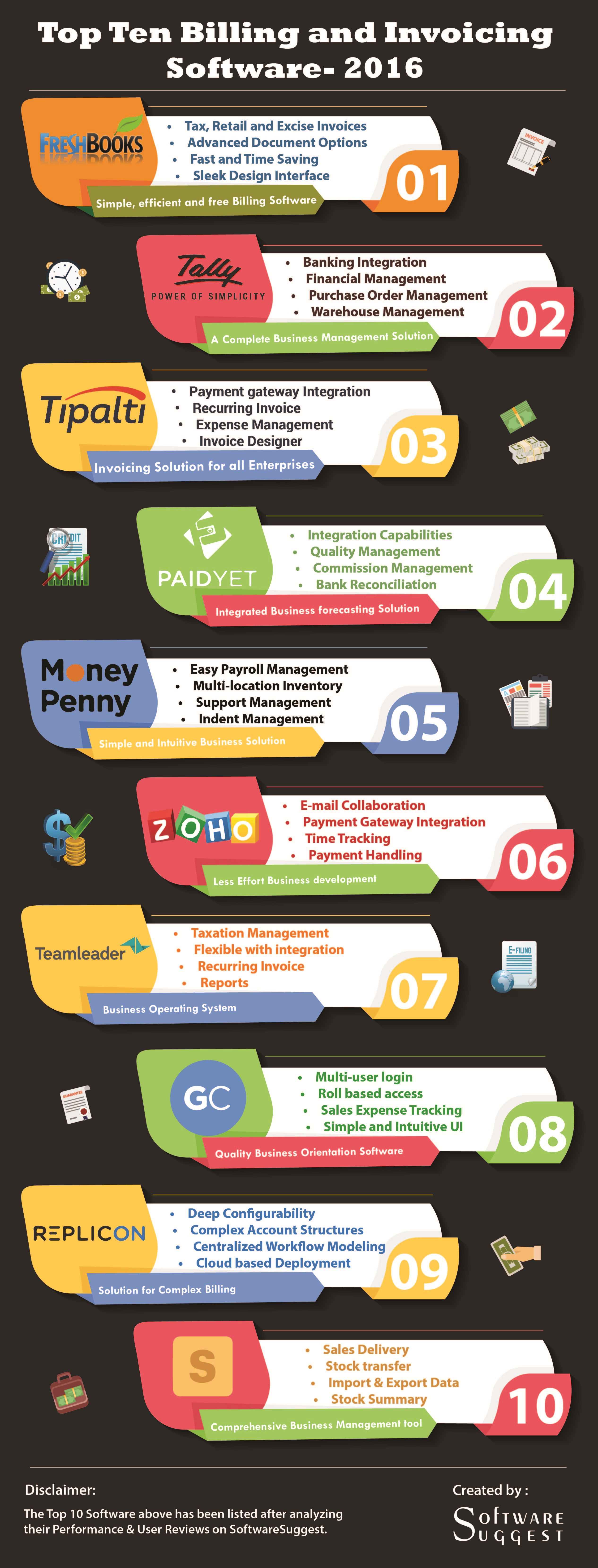 Infographic Top Billing And Invoicing Software Around The Globe - Top 10 invoice software