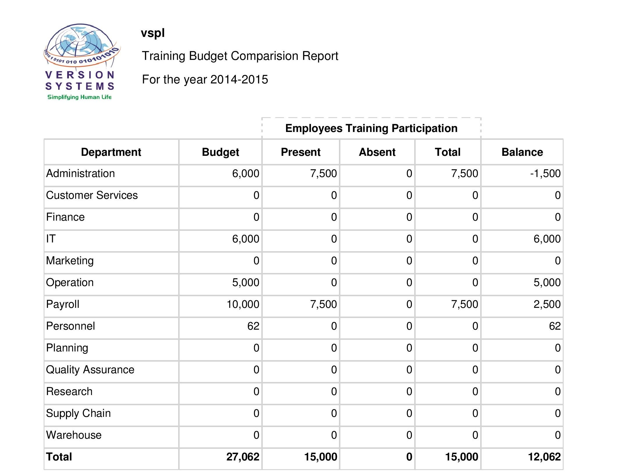 Training Budget Comparision Report-page-001