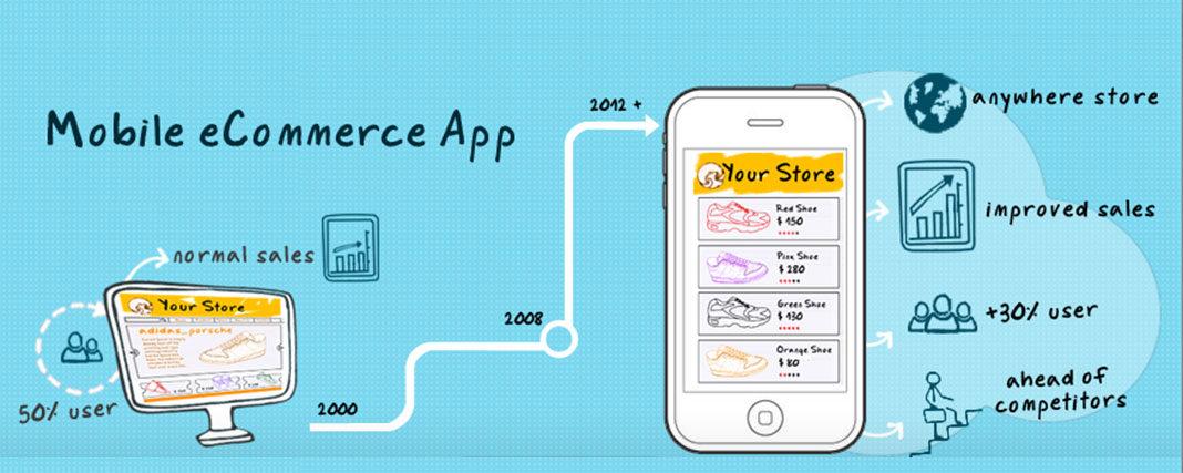 mobile app for mobile app for eCommerce