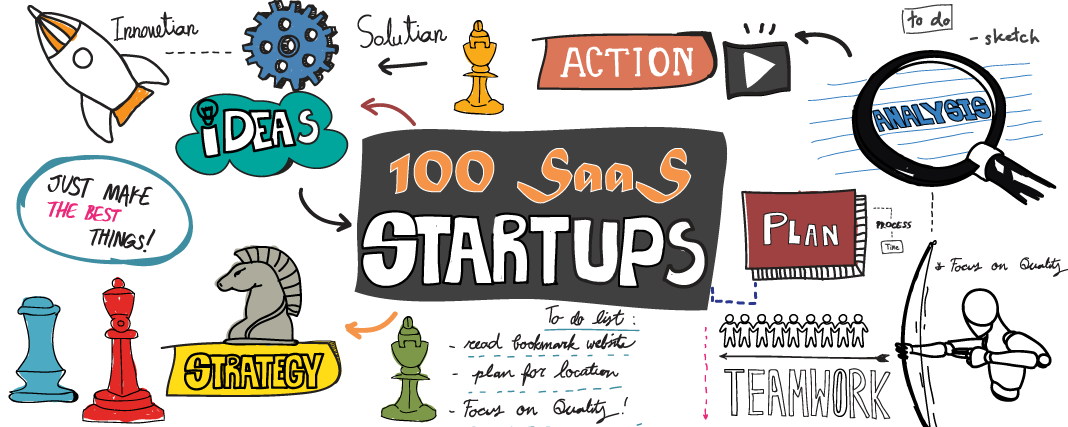 Top 100 SaaS Startups to Watch Out in 2019 - SoftwareSuggest