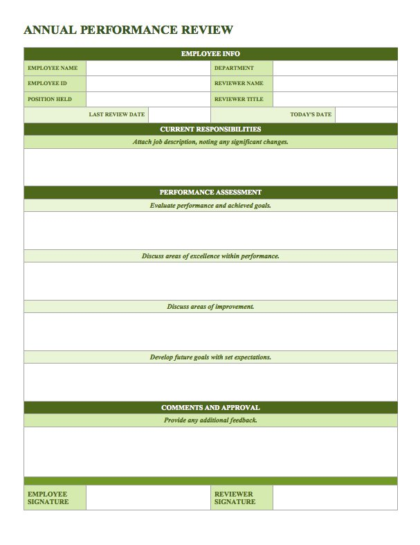 50  annual performance appraisal form samples  free download