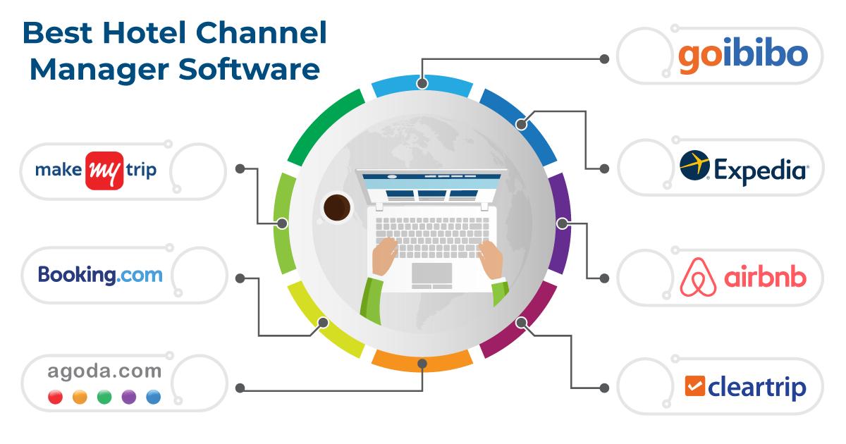 10 Best Hotel Channel Manager Software in 2019 - SoftwareSuggest