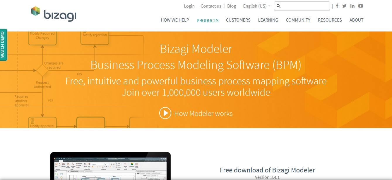 Top 18 Free And Open Source BPM Software for Businesses